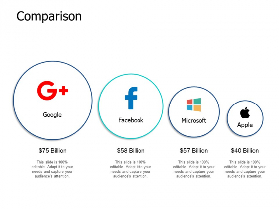 Comparison Management Marketing Ppt PowerPoint Presentation Model Mockup