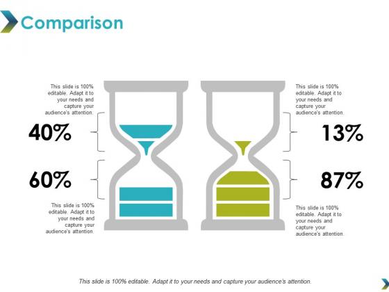 Comparison Management Marketing Ppt PowerPoint Presentation Show Grid