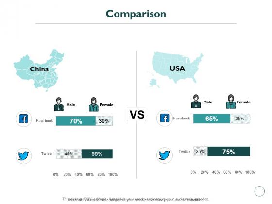 Comparison Management Ppt PowerPoint Presentation Ideas Graphics Design