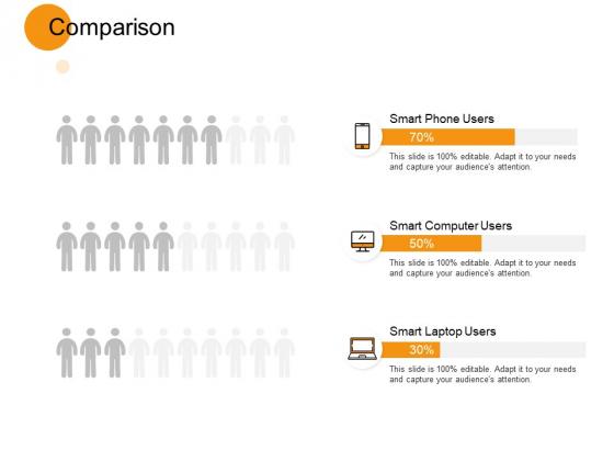 Comparison Management Ppt PowerPoint Presentation Pictures Background Designs