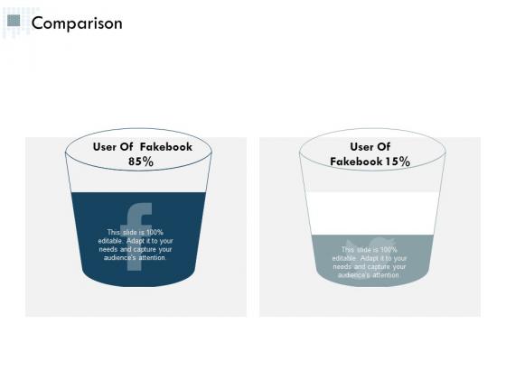 Comparison Management Ppt Powerpoint Presentation Portfolio Introduction