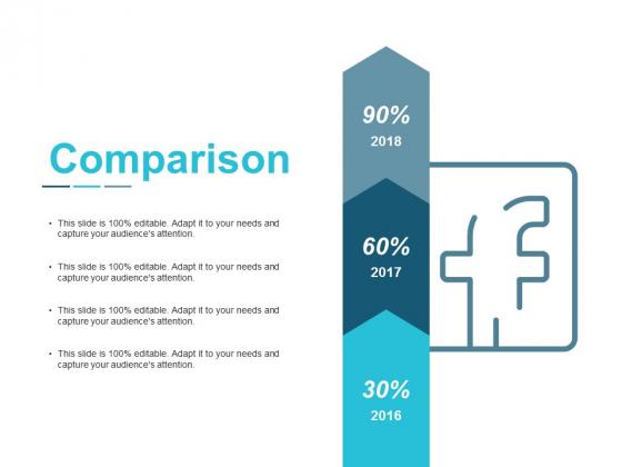 Comparison Management Ppt Powerpoint Presentation Show Slide Portrait