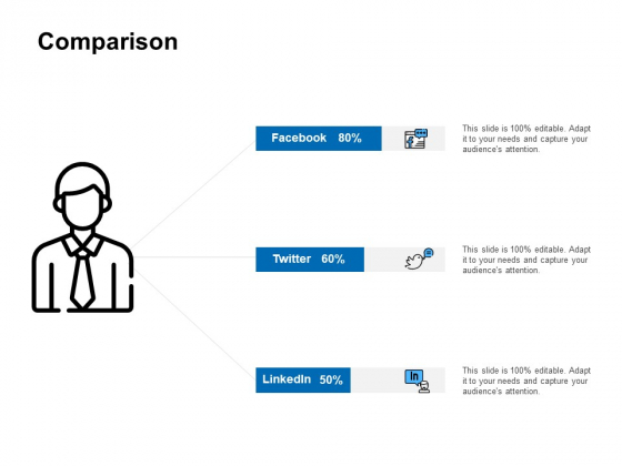 Comparison Management Ppt PowerPoint Presentation Summary Example File
