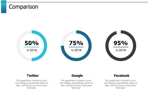 Comparison Marketing Management Ppt PowerPoint Presentation Infographics Layouts