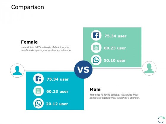 Comparison Marketing Planning Ppt PowerPoint Presentation Icon Inspiration