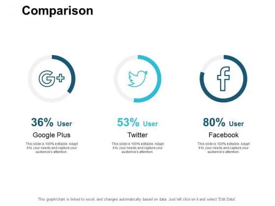 Comparison Marketing Ppt PowerPoint Presentation Icon Background Designs