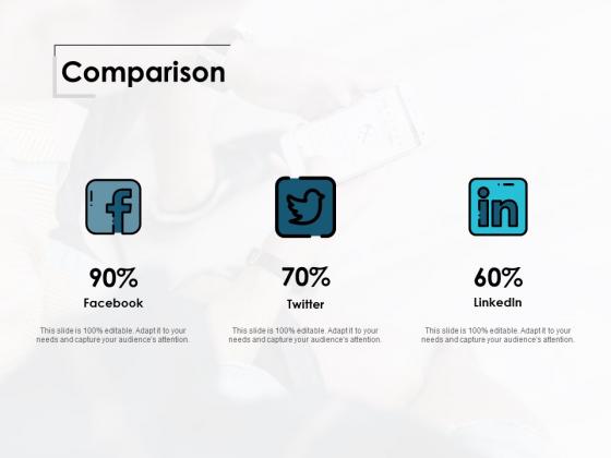 Comparison Marketing Ppt Powerpoint Presentation Layouts Elements
