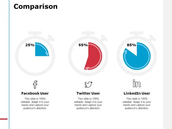 Comparison Marketing Ppt PowerPoint Presentation Styles Design Inspiration