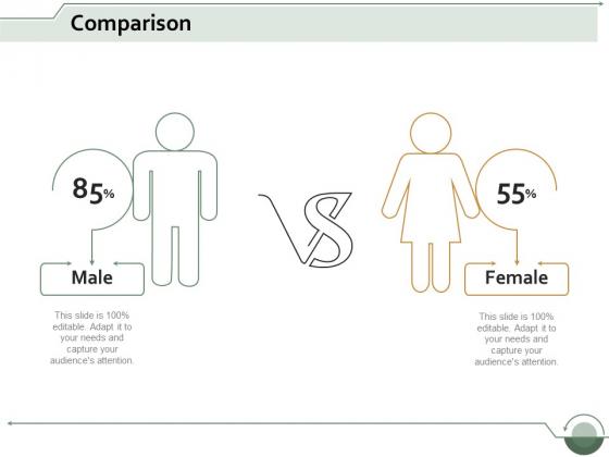 Comparison Marketing Ppt Powerpoint Presentation Visual Aids Diagrams