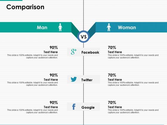Comparison Men Women Ppt Powerpoint Presentation Gallery Templates