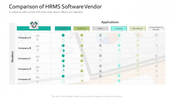 Comparison Of HRMS Software Vendor Human Resource Information System For Organizational Effectiveness Microsoft PDF