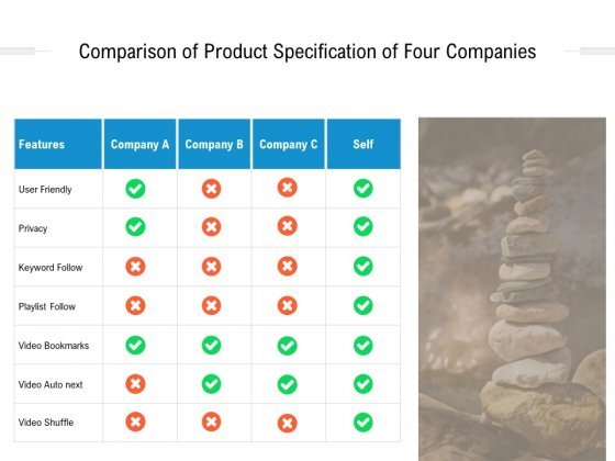 Comparison Of Product Specification Of Four Companies Ppt PowerPoint Presentation Ideas Diagrams PDF