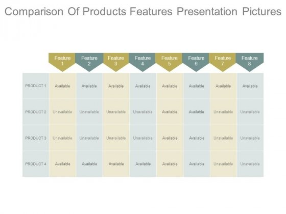 Comparison Of Products Features Presentation Pictures