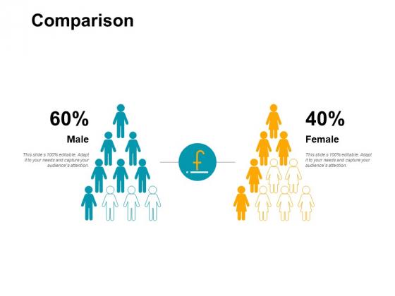 Comparison Percentages Ppt PowerPoint Presentation Show Good