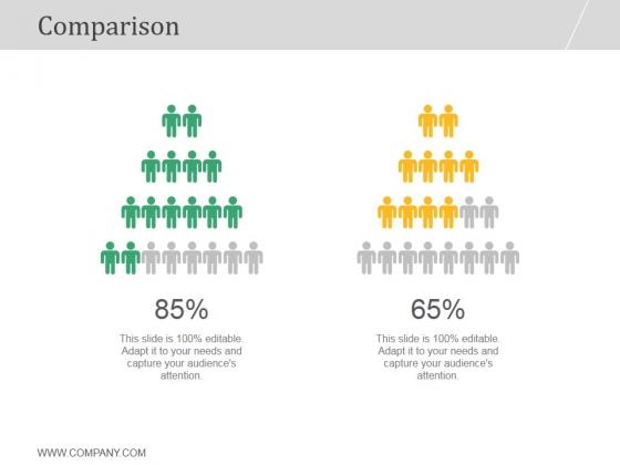 Comparison Ppt PowerPoint Presentation Example File