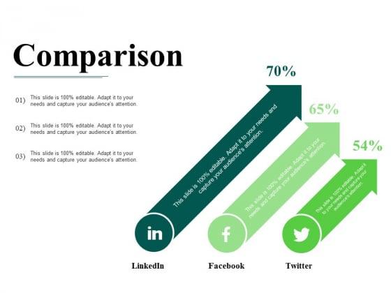 Comparison Ppt PowerPoint Presentation File Graphics Download