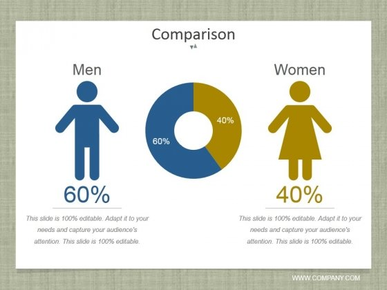 Comparison Ppt PowerPoint Presentation File Picture