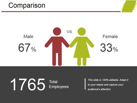 Comparison Ppt PowerPoint Presentation File Slides