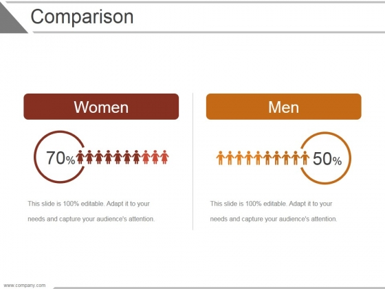 Comparison Ppt PowerPoint Presentation Gallery Demonstration