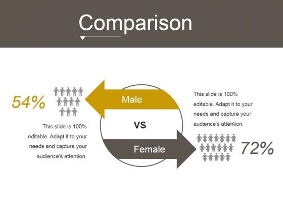 Comparison Ppt PowerPoint Presentation Icon Topics