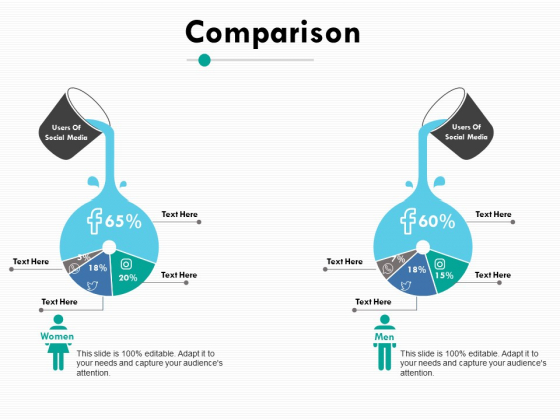 Comparison Ppt PowerPoint Presentation Icon Visuals