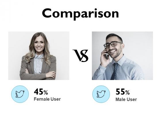 Comparison Ppt PowerPoint Presentation Ideas Topics