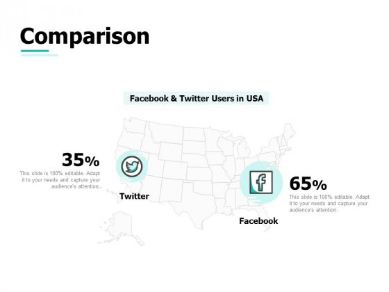 Comparison Ppt PowerPoint Presentation Infographic Template Design Inspiration