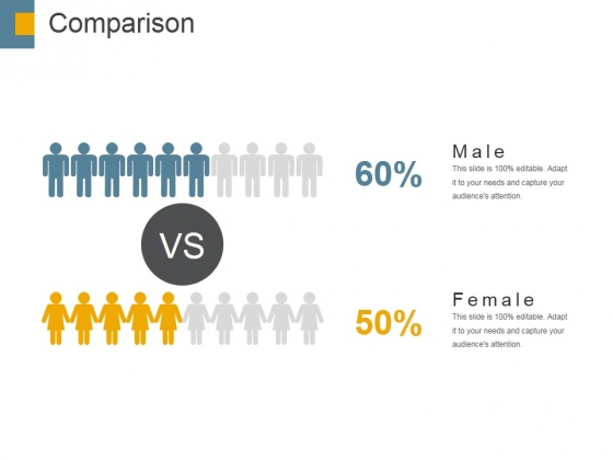 Comparison Ppt PowerPoint Presentation Infographic Template Graphics Design