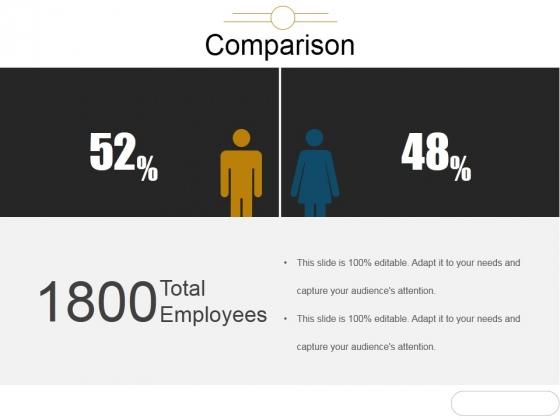 Comparison Ppt PowerPoint Presentation Infographic Template Maker