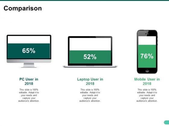 Comparison Ppt PowerPoint Presentation Infographic Template Templates