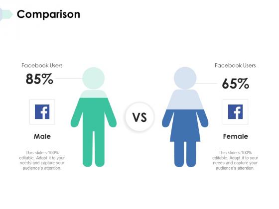 Comparison Ppt PowerPoint Presentation Infographics Brochure