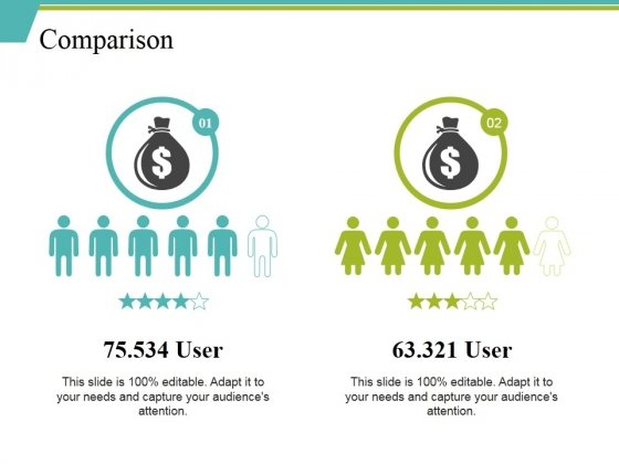 Comparison Ppt PowerPoint Presentation Infographics Examples