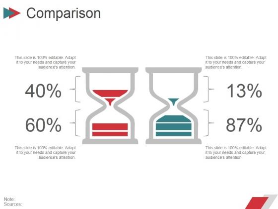 Comparison Ppt PowerPoint Presentation Infographics Images