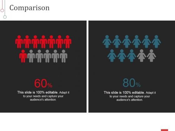 Comparison Ppt PowerPoint Presentation Inspiration Example Topics