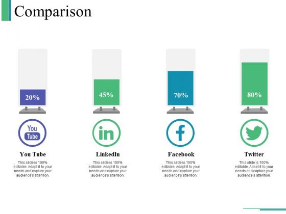 Comparison Ppt PowerPoint Presentation Inspiration Influencers