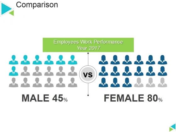 Comparison Ppt PowerPoint Presentation Layouts Deck