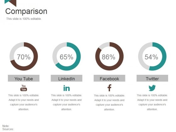 Comparison Ppt PowerPoint Presentation Layouts Example File