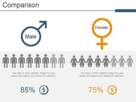 Comparison Ppt PowerPoint Presentation Layouts Graphics