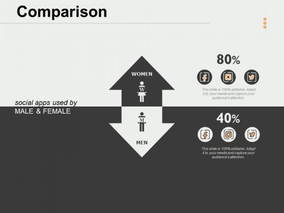 Comparison Ppt PowerPoint Presentation Layouts Slide