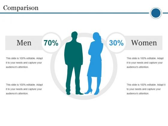 Comparison Ppt PowerPoint Presentation Model Graphics