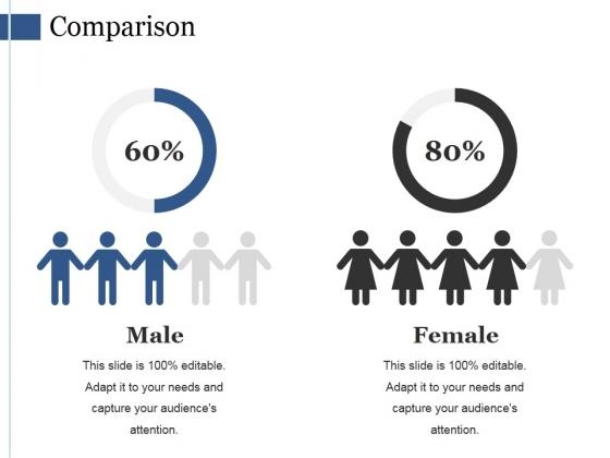 Comparison Ppt PowerPoint Presentation Model Infographics