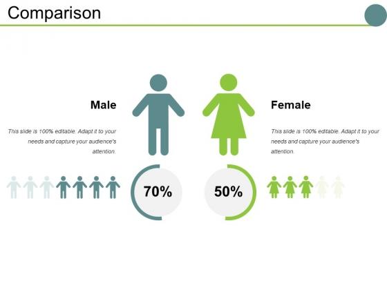 Comparison Ppt PowerPoint Presentation Pictures Deck