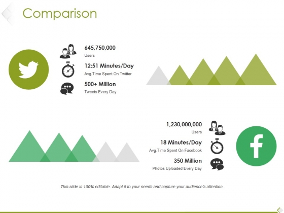 Comparison Ppt PowerPoint Presentation Pictures Example File