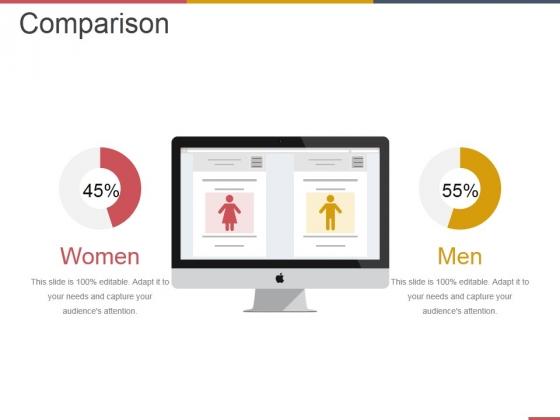 Comparison Ppt PowerPoint Presentation Portfolio Introduction