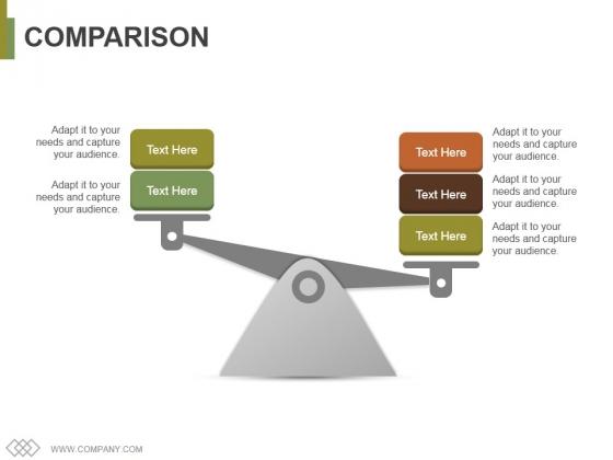 Comparison Ppt PowerPoint Presentation Professional Deck