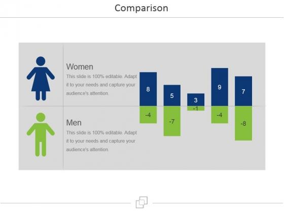 Comparison Ppt PowerPoint Presentation Professional Tips