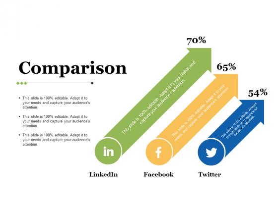 Comparison Ppt PowerPoint Presentation Show Graphic Tips