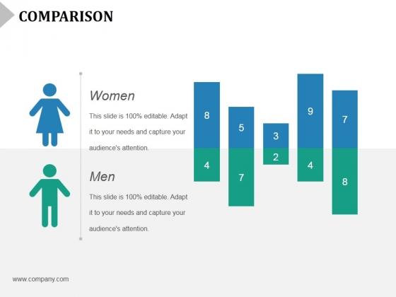 Comparison Ppt PowerPoint Presentation Show Grid