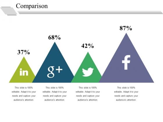 Comparison Ppt PowerPoint Presentation Show Vector
