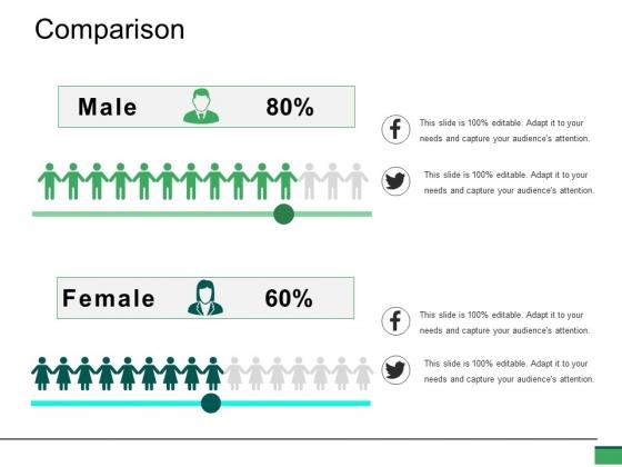 Comparison Ppt PowerPoint Presentation Slides Diagrams